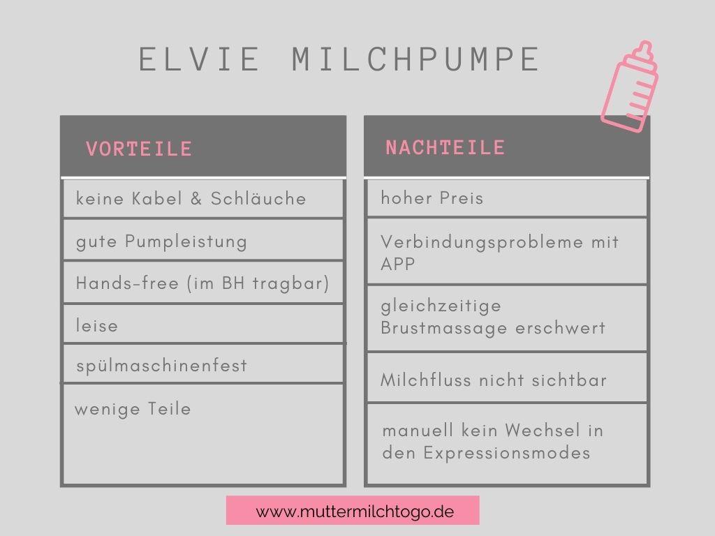 Vorteile und Nachteile der Elvie Milchpumpe für Muttermilch